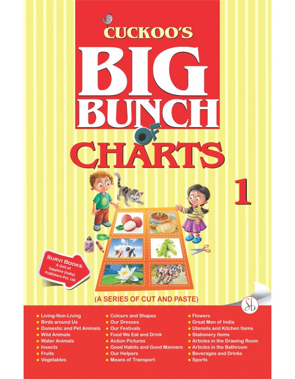 Cuckoo's Big Bunch of Charts 1