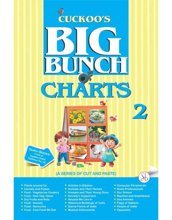 Cuckoo's Big Bunch of Charts 2